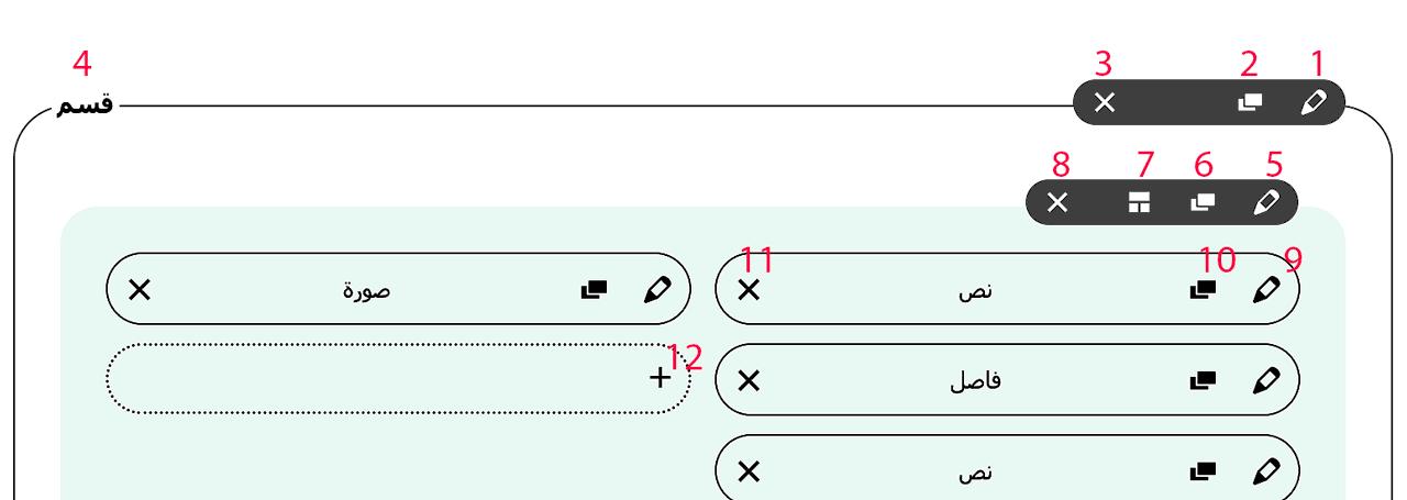 التحكم بالأقسام والصفوف في مؤلف الصفحات