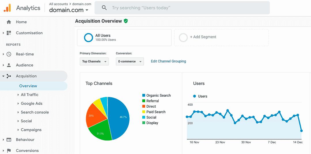 جوجل انالتكس لاحصائيات المواقع